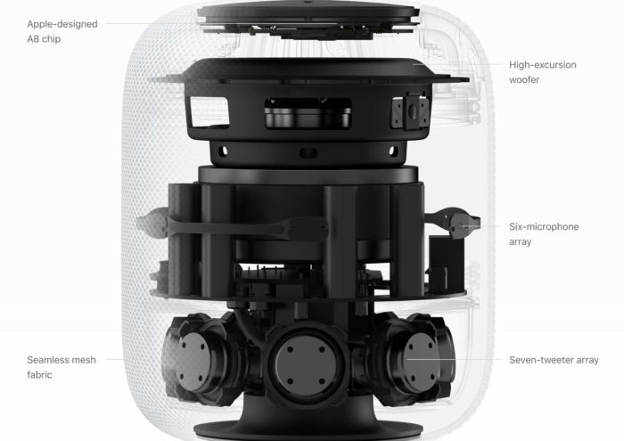 HomePod-Internal-Hardware- best smart home speaker