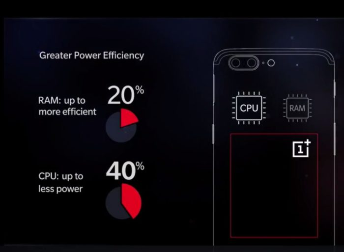 Oneplus 5 battery thetechtoys dot com